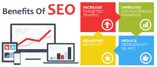 The Top 10 Benefits of SEO to Your Business - Atlanta Web Design ...